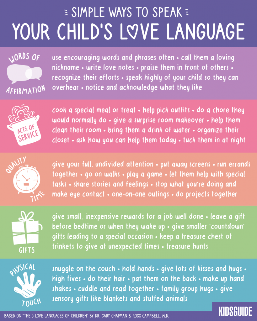 simple-ways-to-speak-your-childs-love-language-infographic-kidsguide